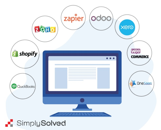 Integrating Shopify or WooCommerce Your E-Commerce to other Inventory & Accounting Software?